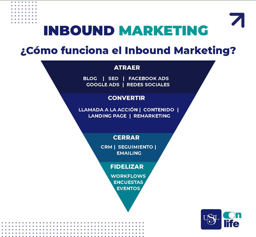 inbound_marketing_digital